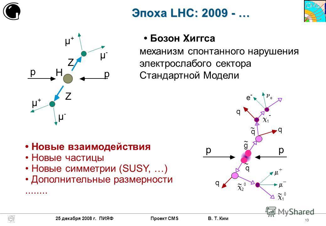 25 декабря 2008 г. ПИЯФ Проект CMS В. Т. Ким 13 Бозон Хиггса : механизм спонтанного нарушения электрослабого сектора Стандартной Модели Новые взаимодействия Новые частицы Новые симметрии (SUSY, …) Дополнительные размерности........ p p H µ + µ - µ +