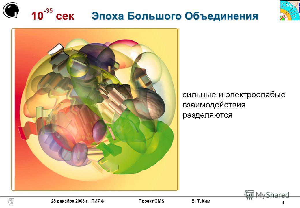 25 декабря 2008 г. ПИЯФ Проект CMS В. Т. Ким 5 10 -35 сек сильные и электрослабые взаимодействия разделяются Эпоха Большого Объединения