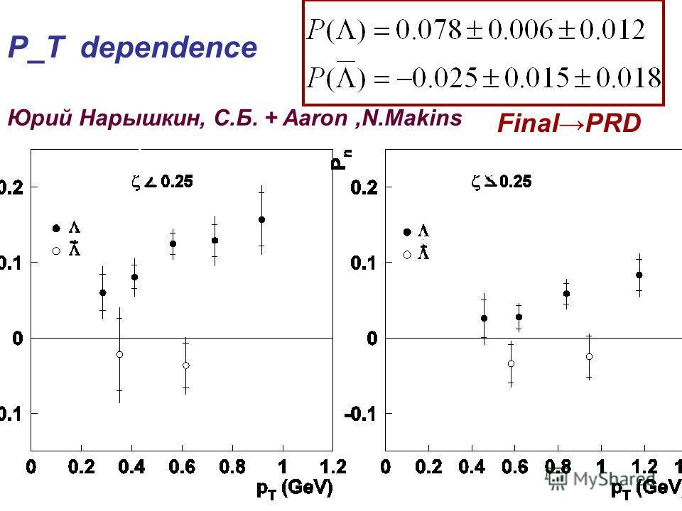 P_T dependence Юрий Нарышкин, С.Б. + Aaron,N.Makins FinalPRD