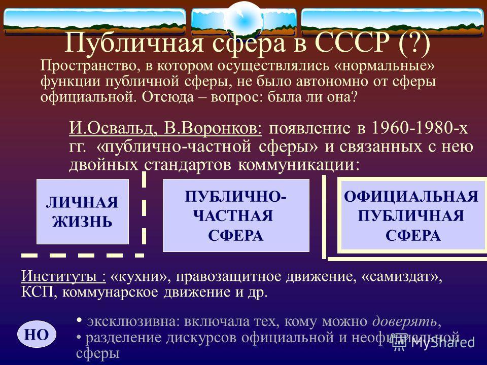 Публичная сфера в СССР (?) Пространство, в котором осуществлялись «нормальные» функции публичной сферы, не было автономно от сферы официальной. Отсюда – вопрос: была ли она? И.Освальд, В.Воронков: появление в 1960-1980-х гг. «публично-частной сферы»