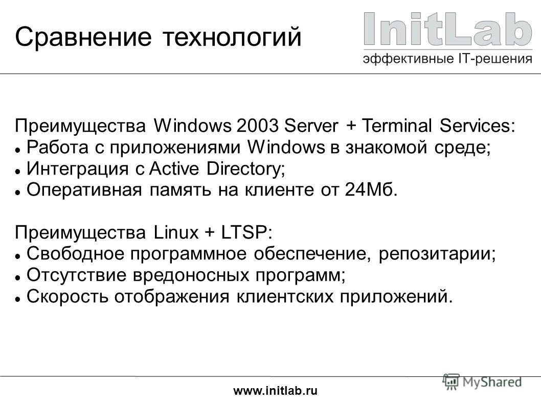 www.initlab.ru Сравнение технологий Преимущества Windows 2003 Server + Terminal Services: Работа с приложениями Windows в знакомой среде; Интеграция с Active Directory; Оперативная память на клиенте от 24Мб. Преимущества Linux + LTSP: Свободное прогр