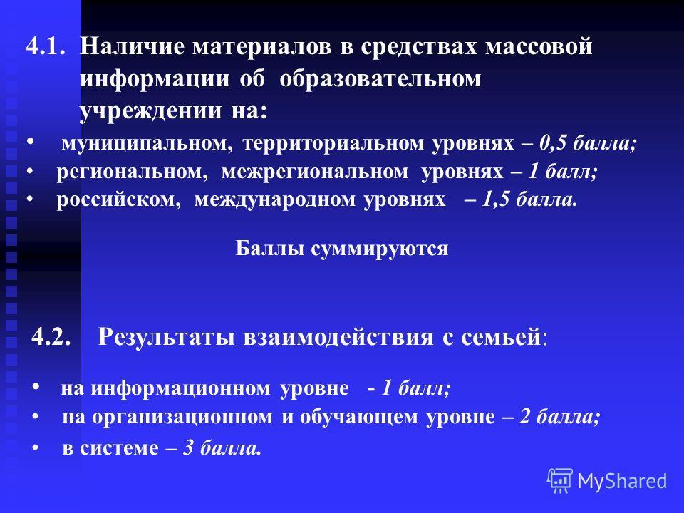 4.1. Наличие материалов в средствах массовой информации об образовательном учреждении на: муниципальном, территориальном уровнях – 0,5 балла; региональном, межрегиональном уровнях – 1 балл; российском, международном уровнях – 1,5 балла. Баллы суммиру