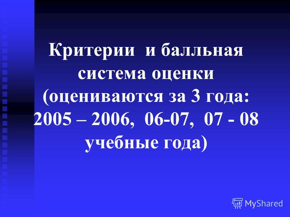Критерии и балльная система оценки (оцениваются за 3 года: 2005 – 2006, 06-07, 07 - 08 учебные года)