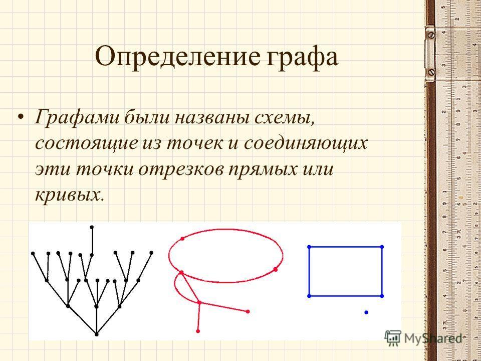Определение графа Графами были названы схемы, состоящие из точек и соединяющих эти точки отрезков прямых или кривых.