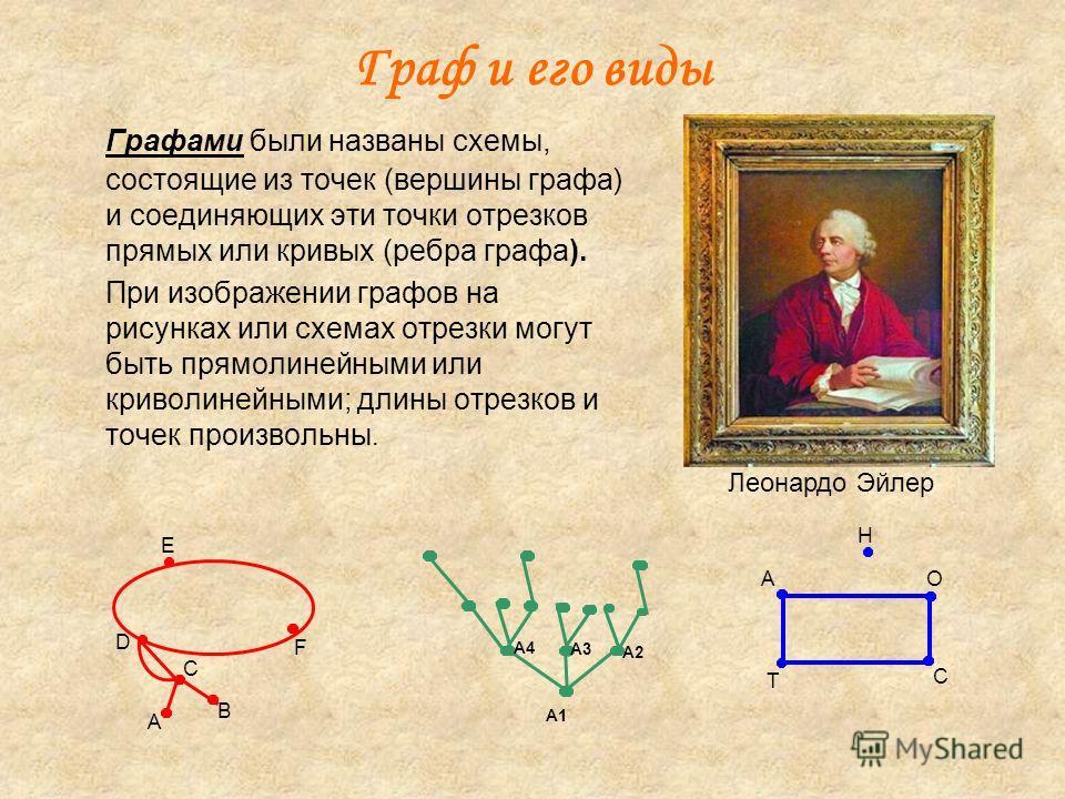 Граф и его виды Графами были названы схемы, состоящие из точек (вершины графа) и соединяющих эти точки отрезков прямых или кривых (ребра графа). При изображении графов на рисунках или схемах отрезки могут быть прямолинейными или криволинейными; длины