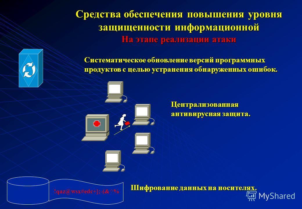Средства обеспечения повышения уровня защищенности информационной На этапе реализации атаки Шифрование данных на носителях. !qaz@wsx#edc+];-(&^% Централизованная антивирусная защита. Систематическое обновление версий программных продуктов с целью уст