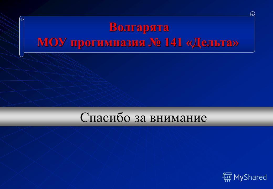 Спасибо за внимание Волгарята Волгарята МОУ прогимназия 141 «Дельта» МОУ прогимназия 141 «Дельта»
