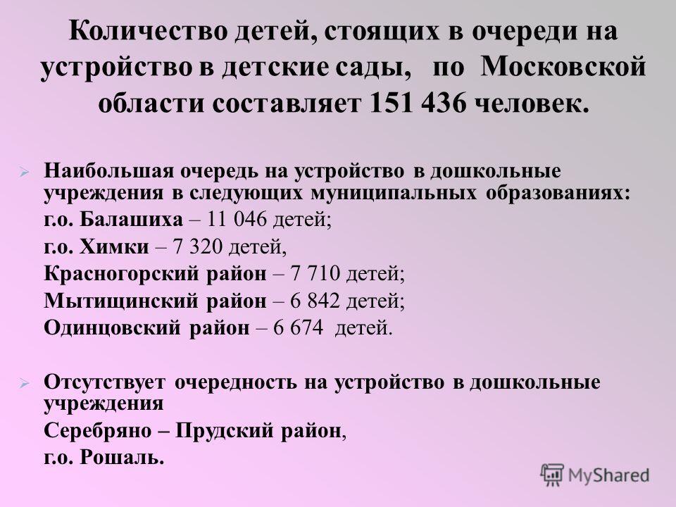 Количество детей, стоящих в очереди на устройство в детские сады, по Московской области составляет 151 436 человек. Наибольшая очередь на устройство в дошкольные учреждения в следующих муниципальных образованиях: г.о. Балашиха – 11 046 детей; г.о. Хи