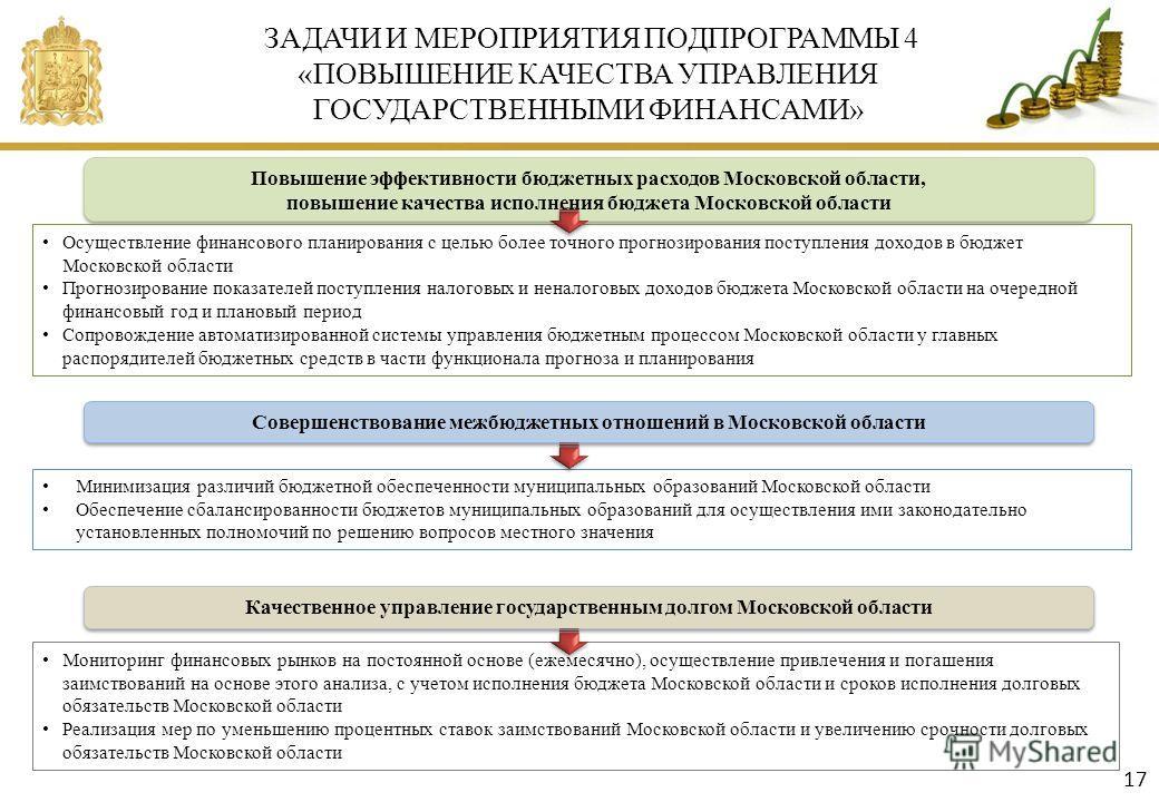 ЗАДАЧИ И МЕРОПРИЯТИЯ ПОДПРОГРАММЫ 4 «ПОВЫШЕНИЕ КАЧЕСТВА УПРАВЛЕНИЯ ГОСУДАРСТВЕННЫМИ ФИНАНСАМИ» Повышение эффективности бюджетных расходов Московской области, повышение качества исполнения бюджета Московской области Повышение эффективности бюджетных р