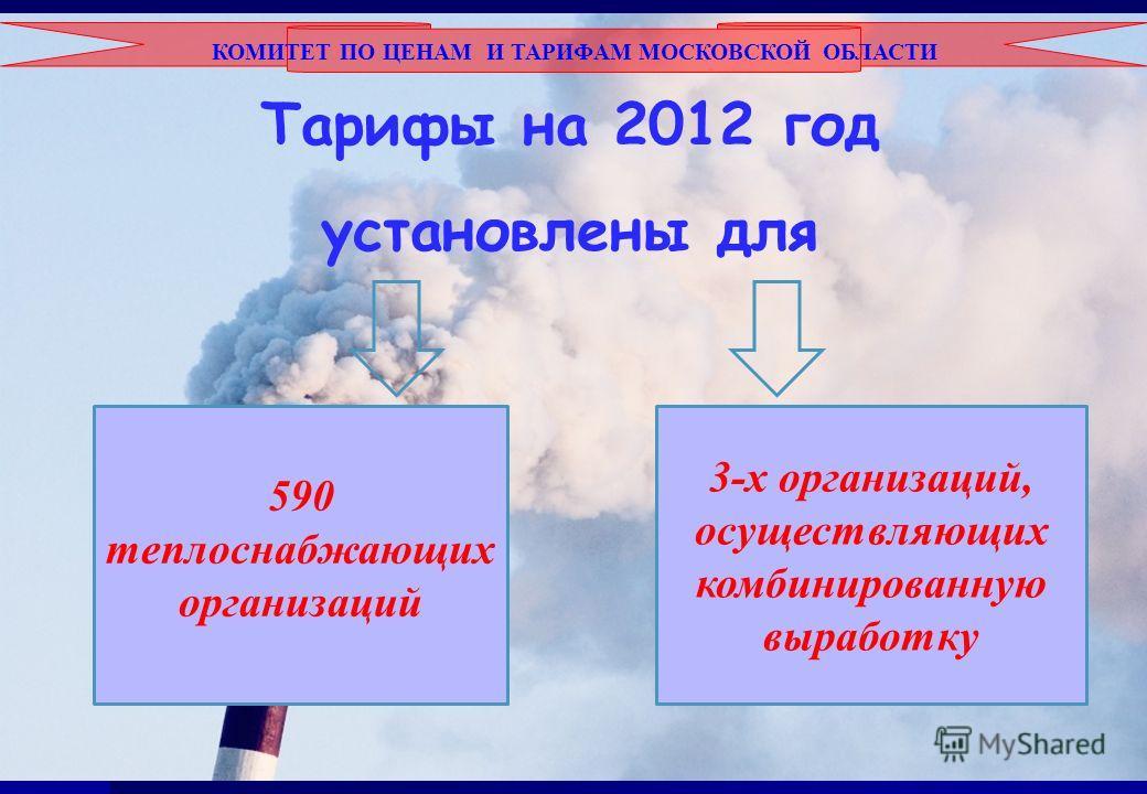 КОМИТЕТ ПО ЦЕНАМ И ТАРИФАМ МОСКОВСКОЙ ОБЛАСТИ Тарифы на 2012 год установлены для 590 теплоснабжающих организаций 3-х организаций, осуществляющих комбинированную выработку