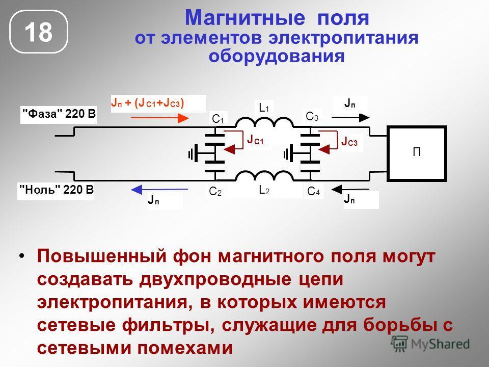 Магнитные поля от элементов электропитания оборудования 18 Повышенный фон магнитного поля могут создавать двухпроводные цепи электропитания, в которых имеются сетевые фильтры, служащие для борьбы с сетевыми помехами П С 1