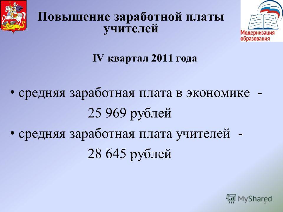 5 Повышение заработной платы учителей IV квартал 2011 года средняя заработная плата в экономике - 25 969 рублей средняя заработная плата учителей - 28 645 рублей