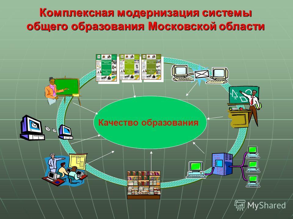 Комплексная модернизация системы общего образования Московской области Качество образования