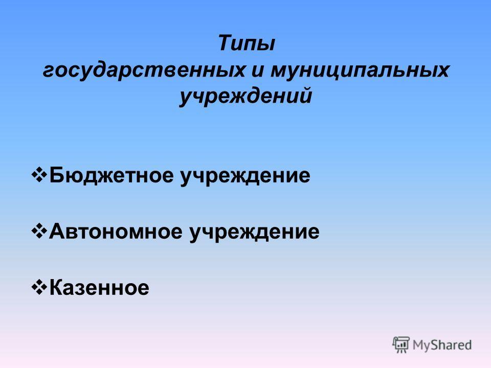 Типы государственных и муниципальных учреждений Бюджетное учреждение Автономное учреждение Казенное