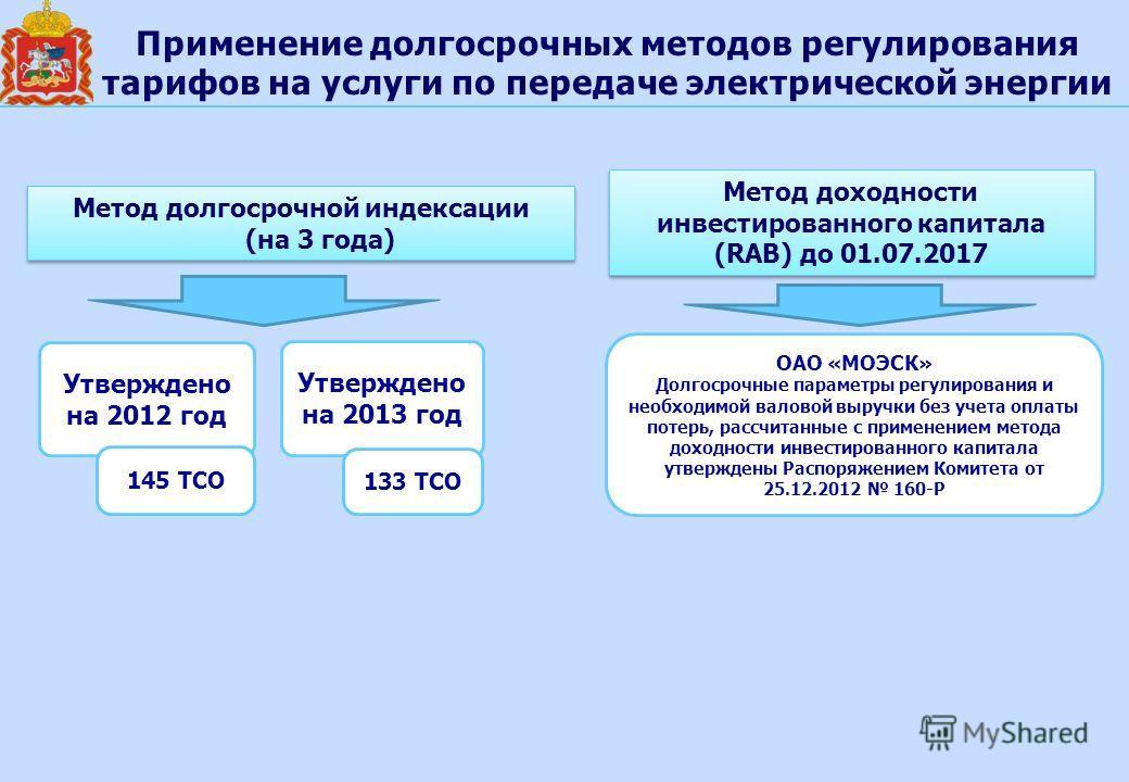 Метод долгосрочной индексации (на 3 года) Применение долгосрочных методов регулирования тарифов на услуги по передаче электрической энергии Утверждено на 2013 год Метод доходности инвестированного капитала (RAB) до 01.07.2017 ОАО «МОЭСК» Долгосрочные