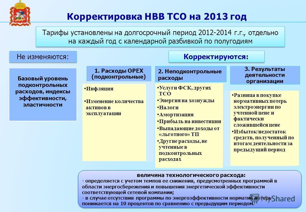 Корректировка НВВ ТСО на 2013 год Тарифы установлены на долгосрочный период 2012-2014 г.г., отдельно на каждый год с календарной разбивкой по полугодиям Корректируются: Не изменяются: Базовый уровень подконтрольных расходов, индексы эффективности, эл