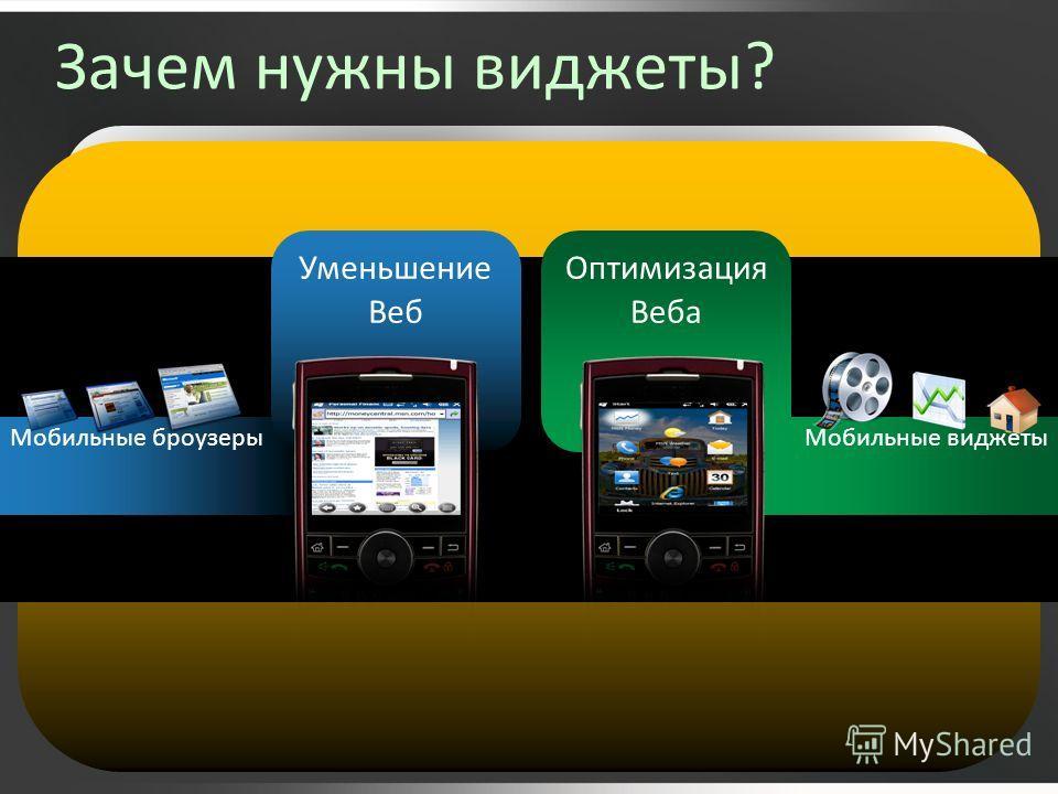 Мобильные броузерыМобильные виджеты Зачем нужны виджеты? Уменьшение Веб Оптимизация Веба