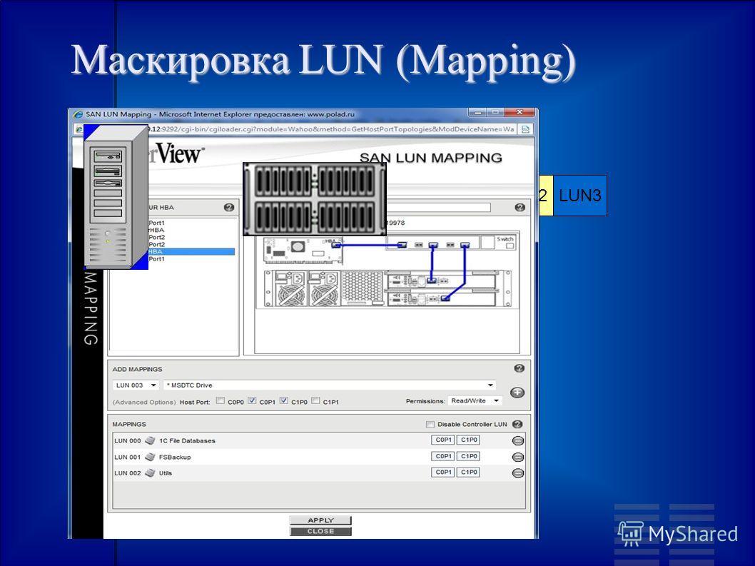 Маскировка LUN (Mapping) Внешняя шина LUN0LUN1LUN2LUN3