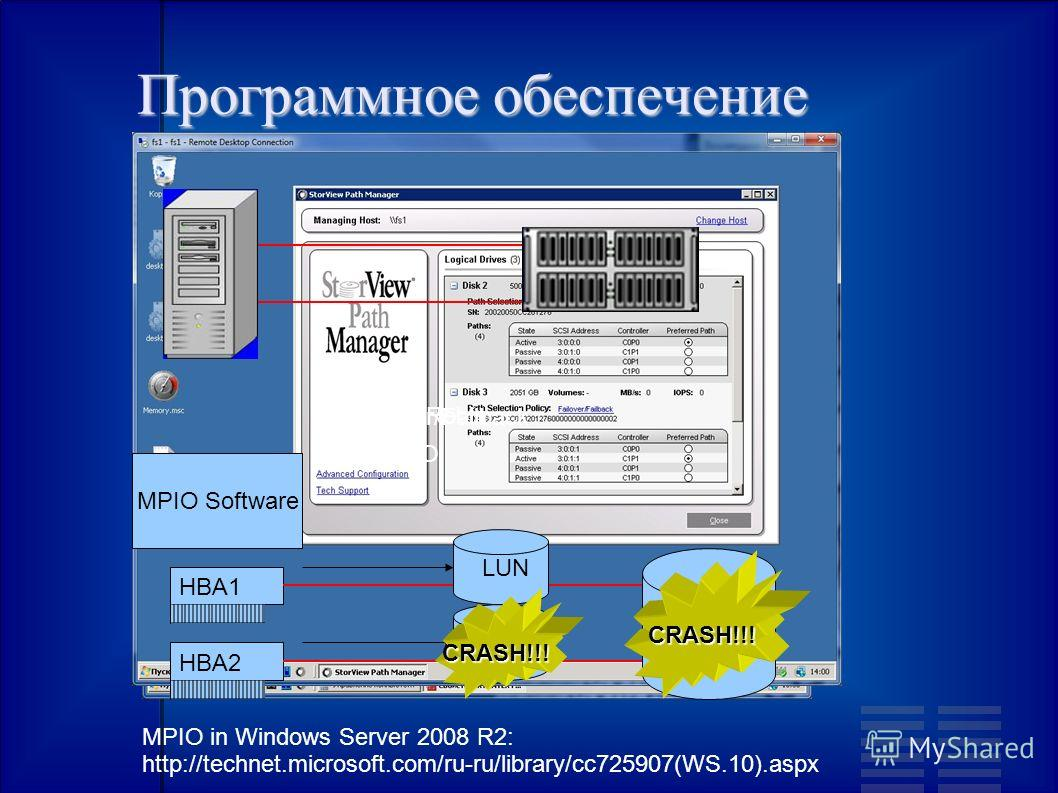 Программное обеспечение ПО многопутевого ввода-вывода (Multipath I\O Software) HBA1 HBA2 LUN CRASH!!! Без MPIO Failover/Failback MPIO Software CRASH!!! Round\Robin MPIO in Windows Server 2008 R2: http://technet.microsoft.com/ru-ru/library/cc725907(WS