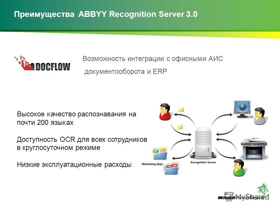 Преимущества ABBYY Recognition Server 3.0 Возможность интеграции с офисными АИС документооборота и ERP Высокое качество распознавания на почти 200 языках Доступность OCR для всех сотрудников в круглосуточном режиме Низкие эксплуатационные расходы