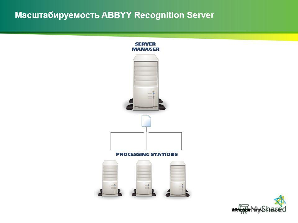 Масштабируемость ABBYY Recognition Server