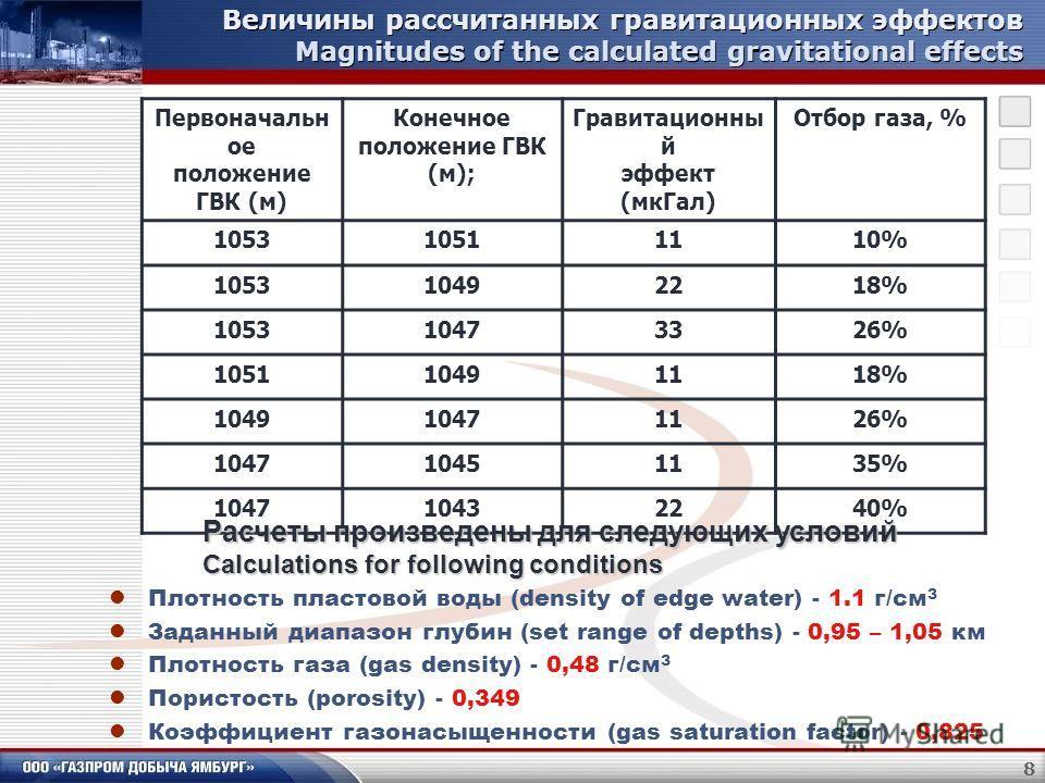 7 ГКС Ямбургская 82 км БАЗОВЫЙ ВАРИАНТ ОБУСТРОЙСТВА BASE VARIANT OF FIELD CONSTRUCTION Устанавливается через 7 – 10 лет после ЛСП-1 Severo-Kamennomysskoe gas field Ob bay