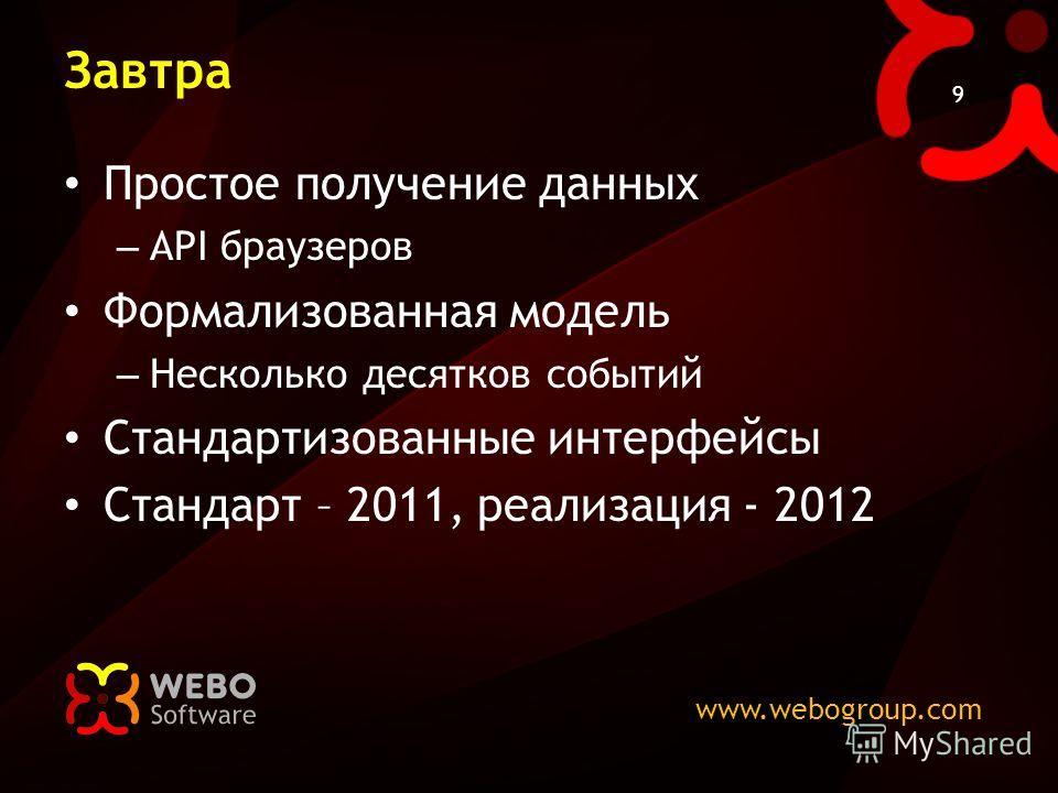 www.webogroup.com 9 Завтра Простое получение данных – API браузеров Формализованная модель – Несколько десятков событий Стандартизованные интерфейсы Стандарт – 2011, реализация - 2012