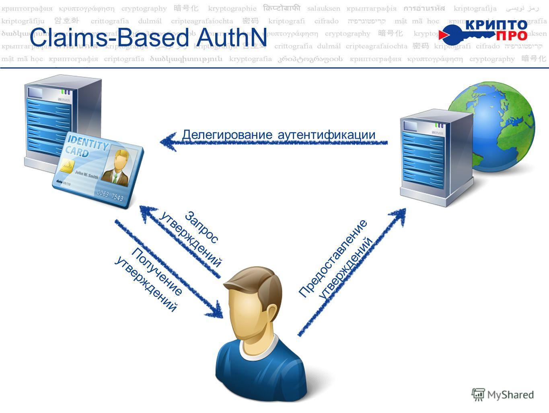 Claims-Based AuthN Делегирование аутентификации Запрос утверждений Получение утверждений Предоставление утверждений