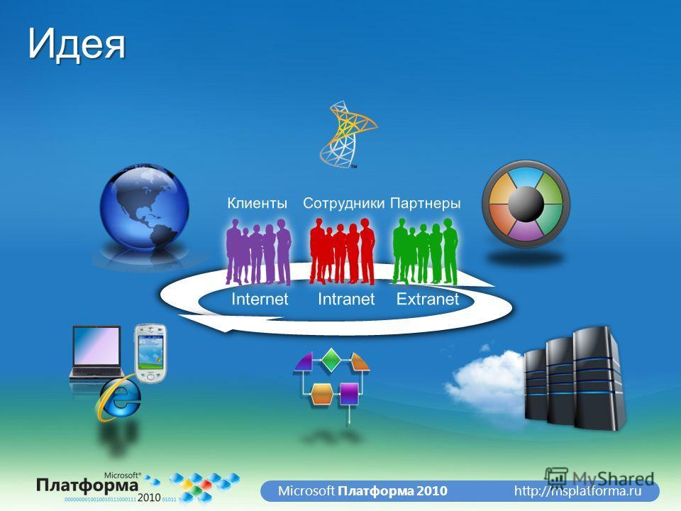 http://msplatforma.ruMicrosoft Платформа 2010Идея