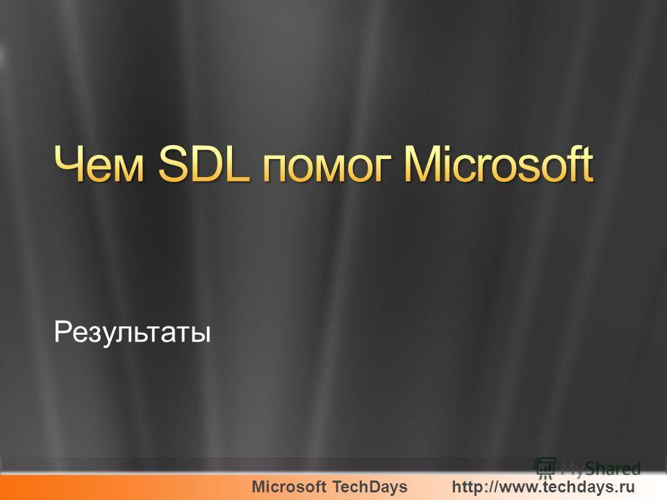 Microsoft TechDayshttp://www.techdays.ru Результаты
