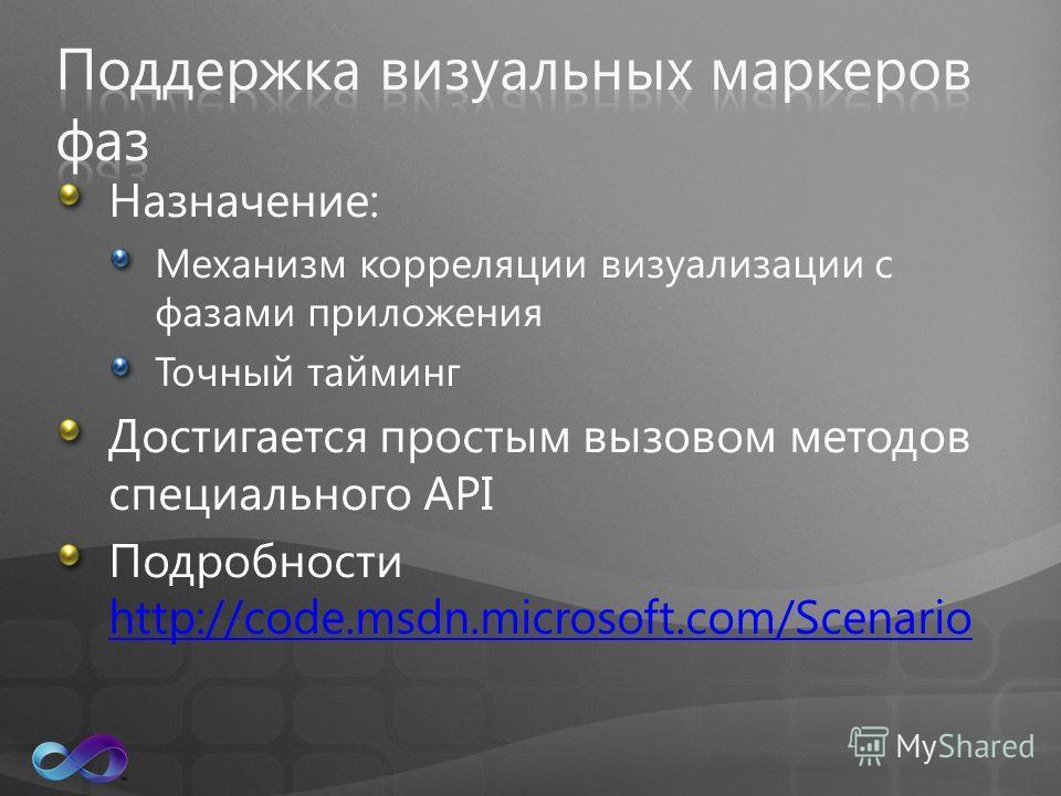 Назначение: Механизм корреляции визуализации с фазами приложения Точный тайминг Достигается простым вызовом методов специального API Подробности http://code.msdn.microsoft.com/Scenario http://code.msdn.microsoft.com/Scenario