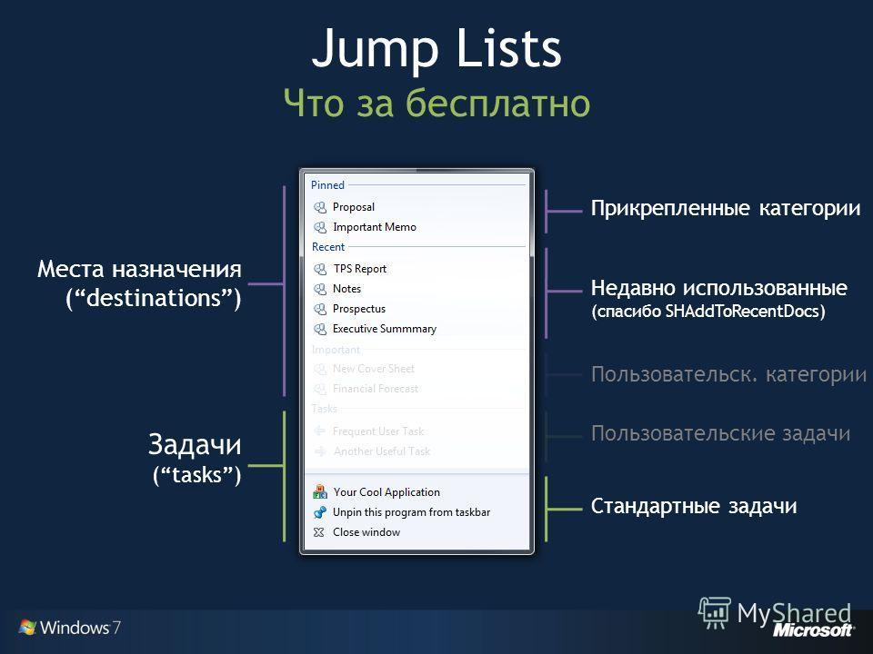 Jump Lists Что за бесплатно Пользовательск. категории Места назначения (destinations) Задачи (tasks) Пользовательские задачи Стандартные задачи Недавно использованные (спасибо SHAddToRecentDocs) Прикрепленные категории