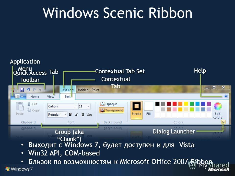 Windows Scenic Ribbon Application Menu Quick Access Toolbar Tab Contextual Tab Set Contextual Tab Help Group (aka Chunk) Dialog Launcher Выходит с Windows 7, будет доступен и для Vista Win32 API, COM-based Близок по возможностям к Microsoft Office 20