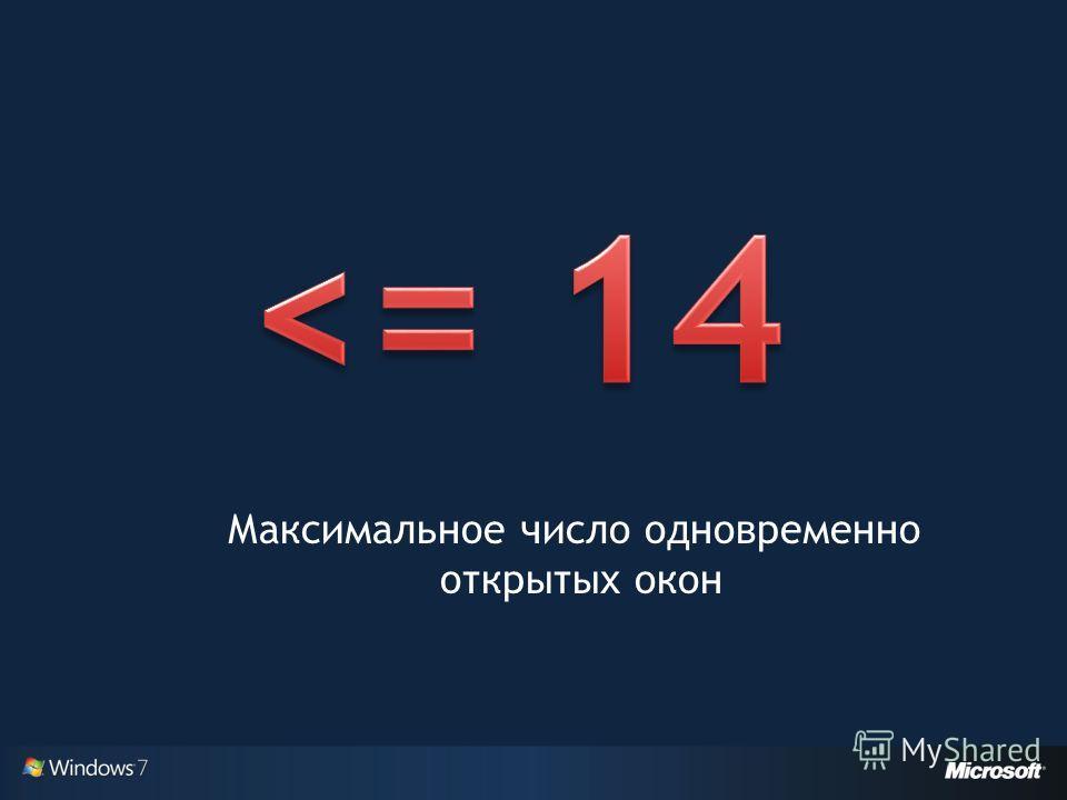 Максимальное число одновременно открытых окон