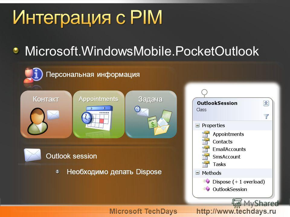 Microsoft TechDayshttp://www.techdays.ru Microsoft.WindowsMobile.PocketOutlook Outlook session Необходимо делать Dispose Персональная информация КонтактAppointmentsЗадача