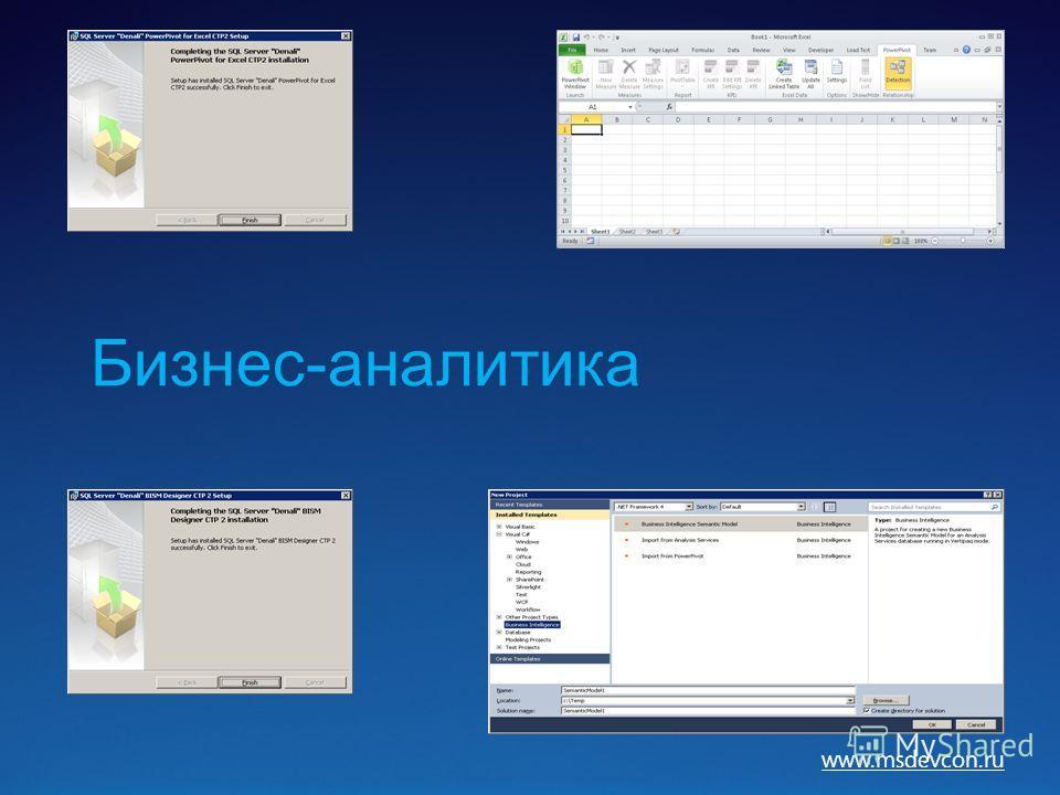 www.msdevcon.ru Бизнес-аналитика
