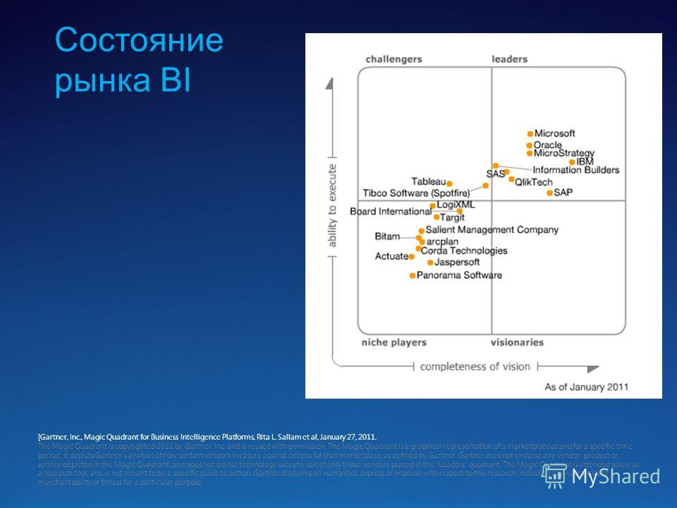[Gartner, Inc., Magic Quadrant for Business Intelligence Platforms, Rita L. Sallam et al, January 27, 2011. The Magic Quadrant is copyrighted 2011 by Gartner, Inc. and is reused with permission. The Magic Quadrant is a graphical representation of a m