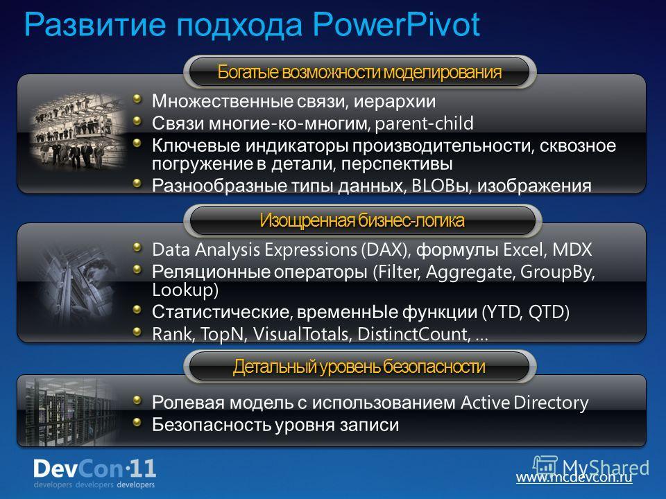 www.mcdevcon.ru Развитие подхода PowerPivot Детальный уровень безопасности Изощренная бизнес-логика Богатые возможности моделирования