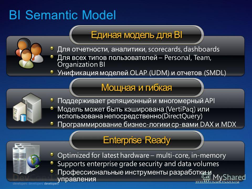 www.mcdevcon.ru BI Semantic Model Единая модель для BI Мощная и гибкая Enterprise Ready