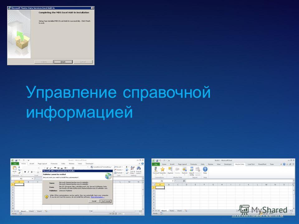 www.msdevcon.ru Управление справочной информацией