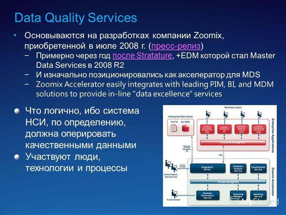 Data Quality Services Что логично, ибо система НСИ, по определению, должна оперировать качественными данными Участвуют люди, технологии и процессы