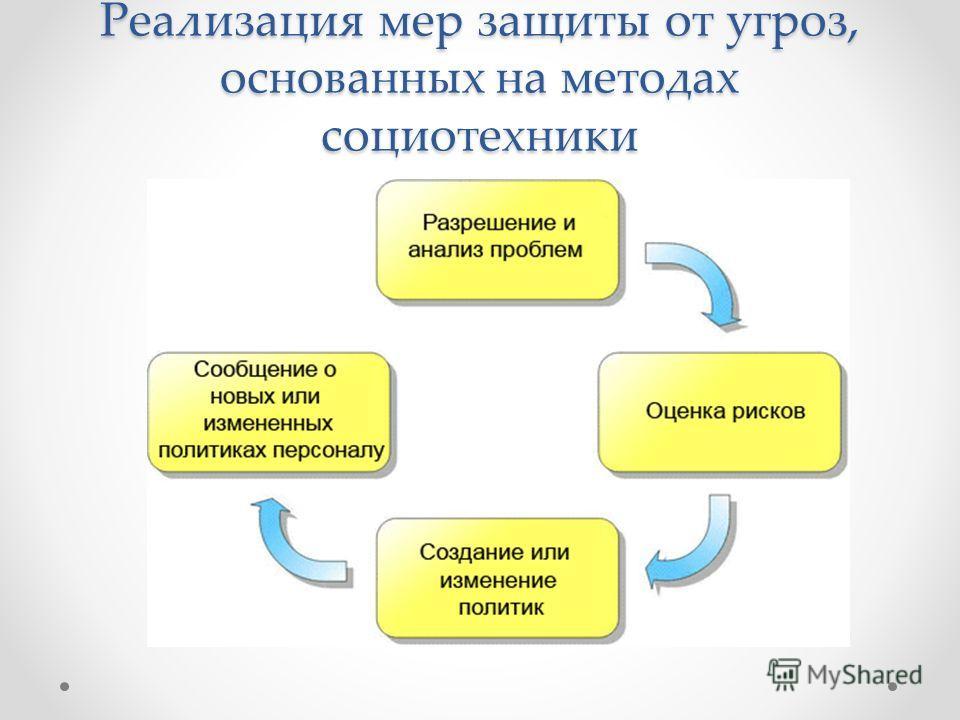 Реализация мер защиты от угроз, основанных на методах социотехники