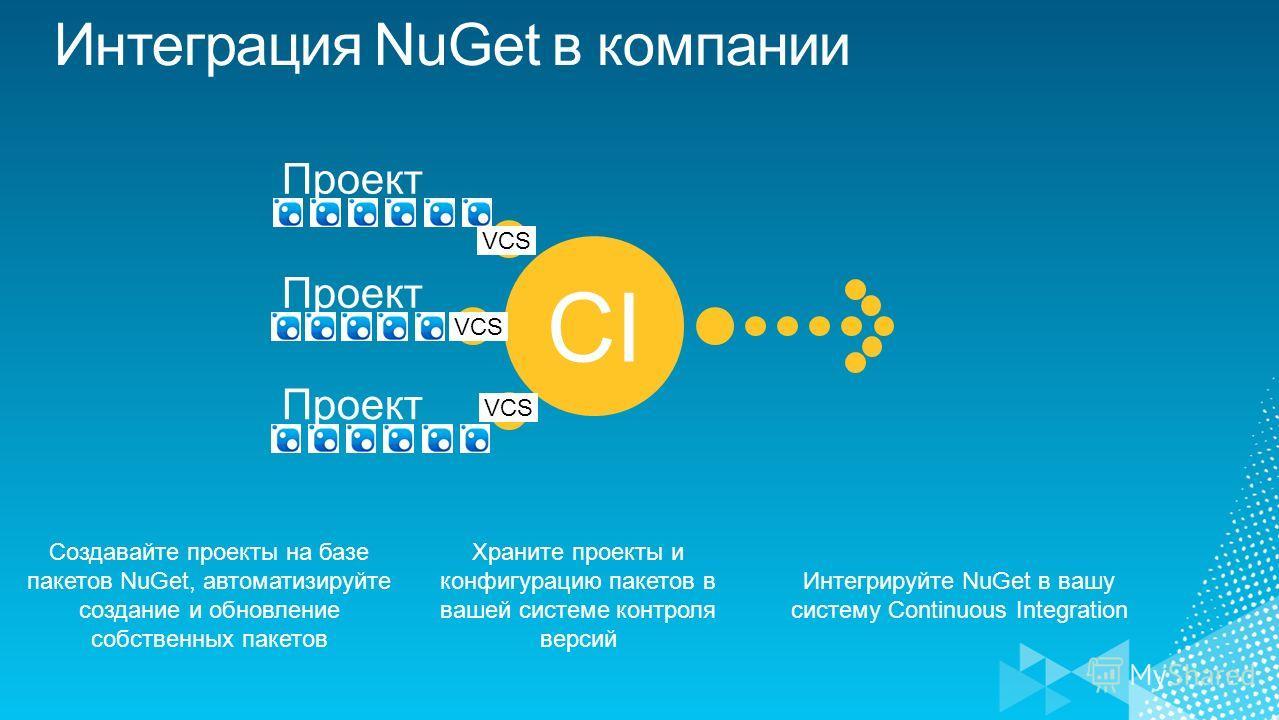 Проект Создавайте проекты на базе пакетов NuGet, автоматизируйте создание и обновление собственных пакетов Храните проекты и конфигурацию пакетов в вашей системе контроля версий Интегрируйте NuGet в вашу систему Continuous Integration VCS