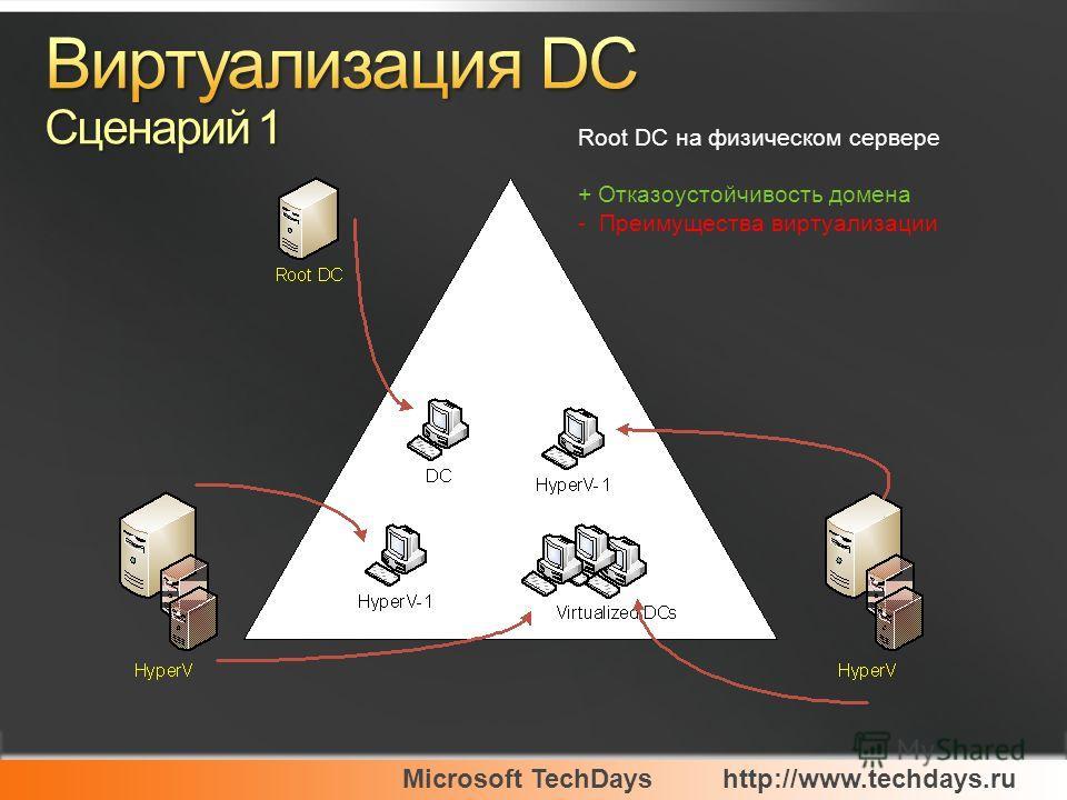 Microsoft TechDayshttp://www.techdays.ru Root DC на физическом сервере + Отказоустойчивость домена - Преимущества виртуализации