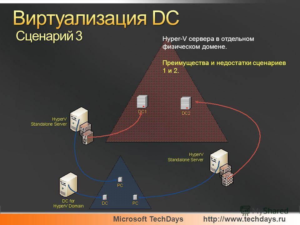 Microsoft TechDayshttp://www.techdays.ru Hyper-V сервера в отдельном физическом домене. Преимущества и недостатки сценариев 1 и 2.