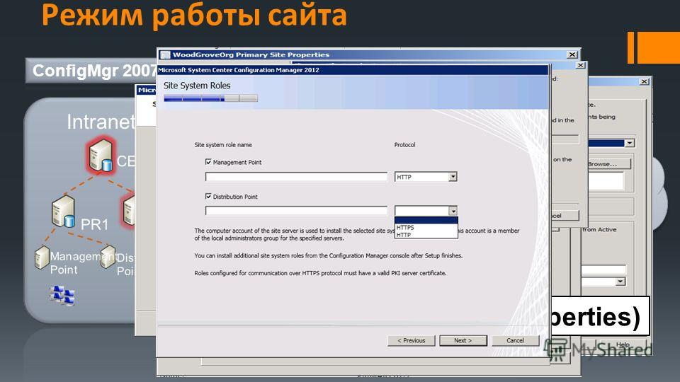 Режим работы сайта Internet Management Point Distribution Point PR1 Management Point Distribution Point Management Point Distribution Point PR1 (Site Properties) PR2 (Site Properties)