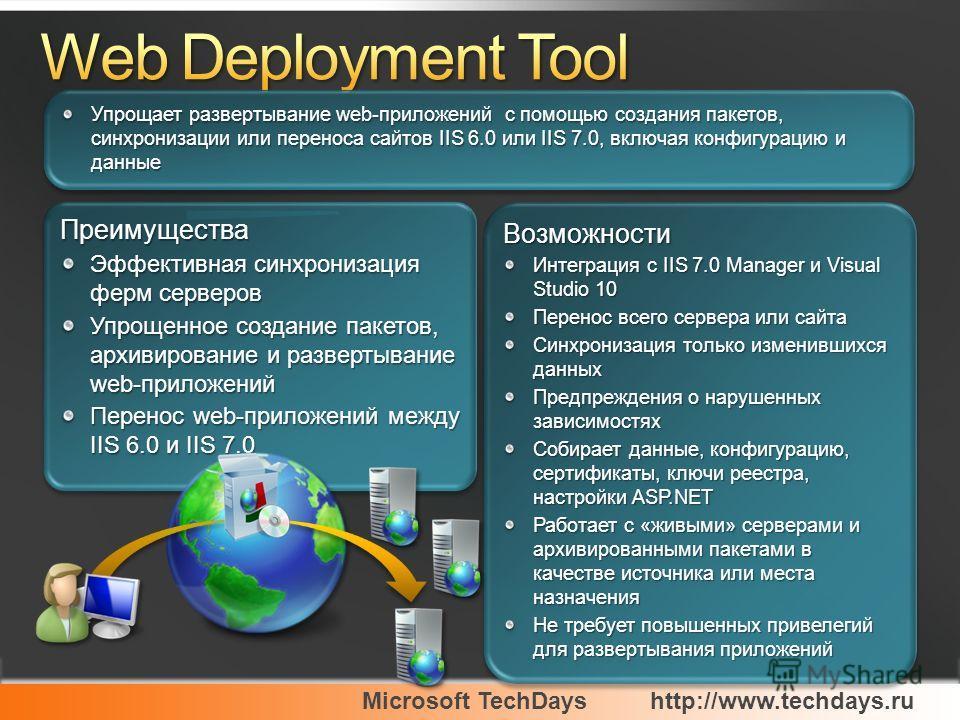 Microsoft TechDayshttp://www.techdays.ru Преимущества Эффективная синхронизация ферм серверов Упрощенное создание пакетов, архивирование и развертывание web-приложений Перенос web-приложений между IIS 6.0 и IIS 7.0 Преимущества Эффективная синхрониза