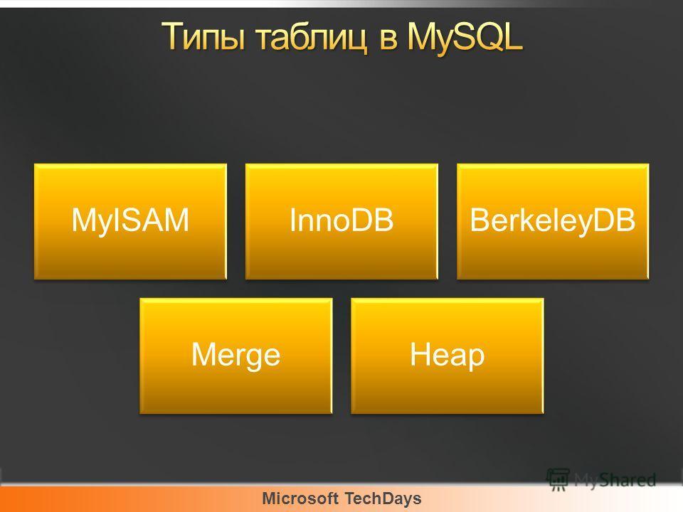 Microsoft TechDays MyISAMInnoDBBerkeleyDB MergeHeap