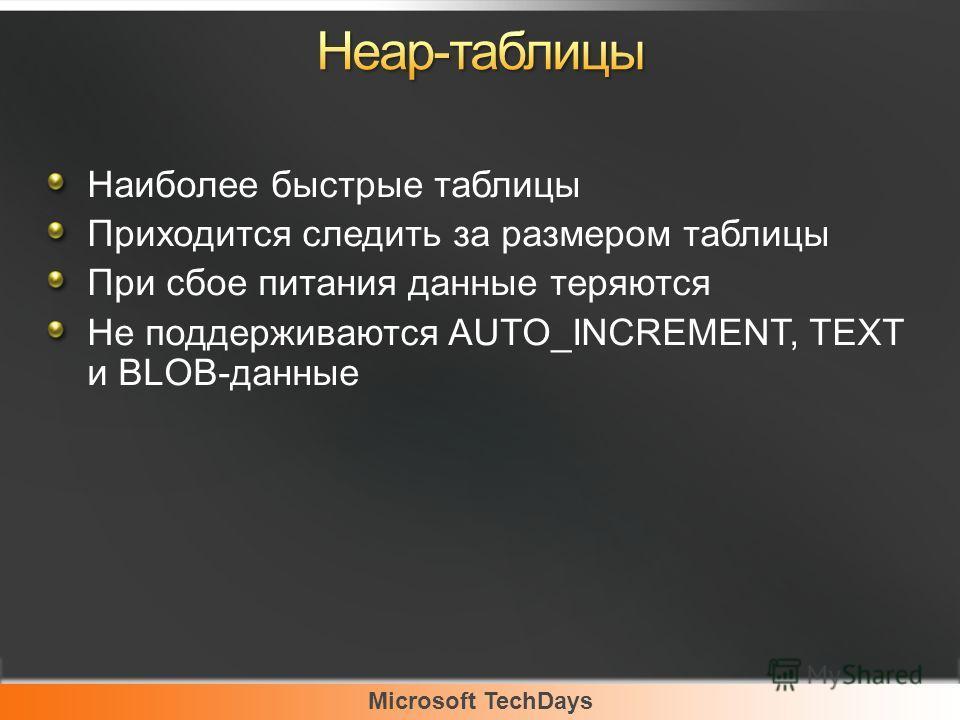Microsoft TechDays Наиболее быстрые таблицы Приходится следить за размером таблицы При сбое питания данные теряются Не поддерживаются AUTO_INCREMENT, TEXT и BLOB-данные
