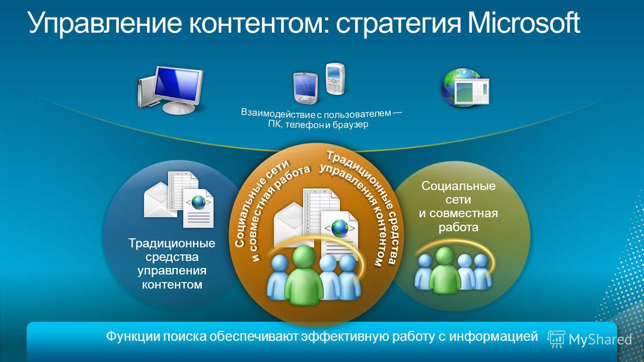 Функции поиска обеспечивают эффективную работу с информацией Социальные сети и совместная работа Традиционные средства управления контентом